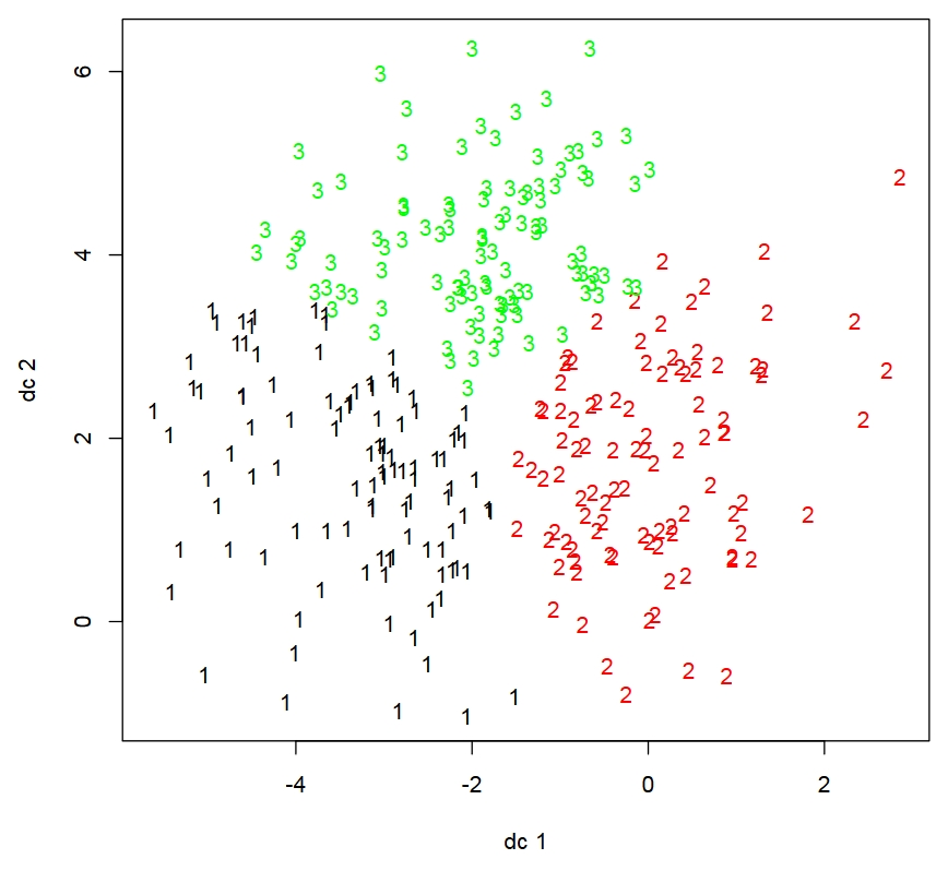 Conjoint R package